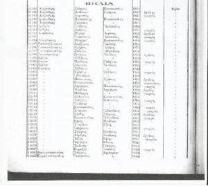 Οροπέδιο (Βηλιά): 1825-1914 : Όλες οι οικογένειες του χωριού και τα επαγγέλματα
