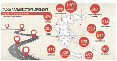 7.000 πιο επικίνδυνοι δρόμοι στην Ελλάδα- 456 στη Δυτική Μακεδονία