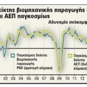 Η κραυγή των οικονομολόγων