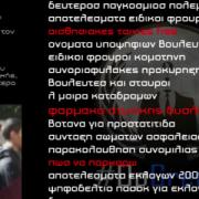 Ελένη Ζαρούλια, η σύζυγος του Μιχαλολιάκου -Οι Anonymous έψαξαν τον υπολογιστή της