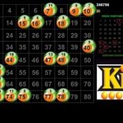 Δείτε πώς μπορείτε να κερδίσετε στο ΚΙΝΟ…!!