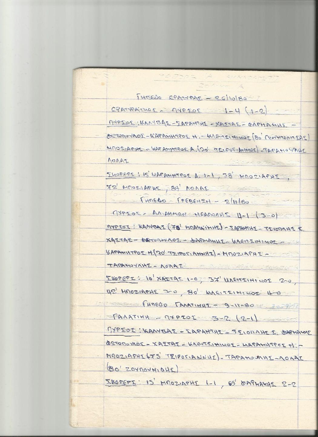 14-1-2017 pirsos 1980