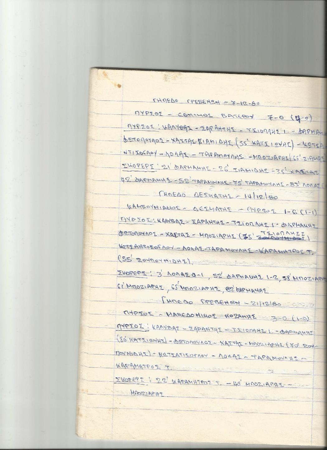 16-1-2017 - pirsos 1980