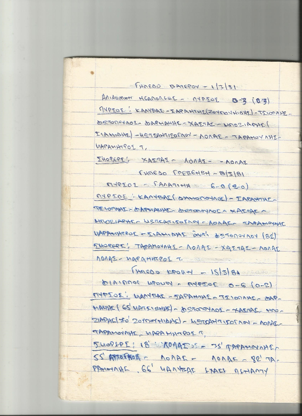 18-1-2017 - pirsos 1980