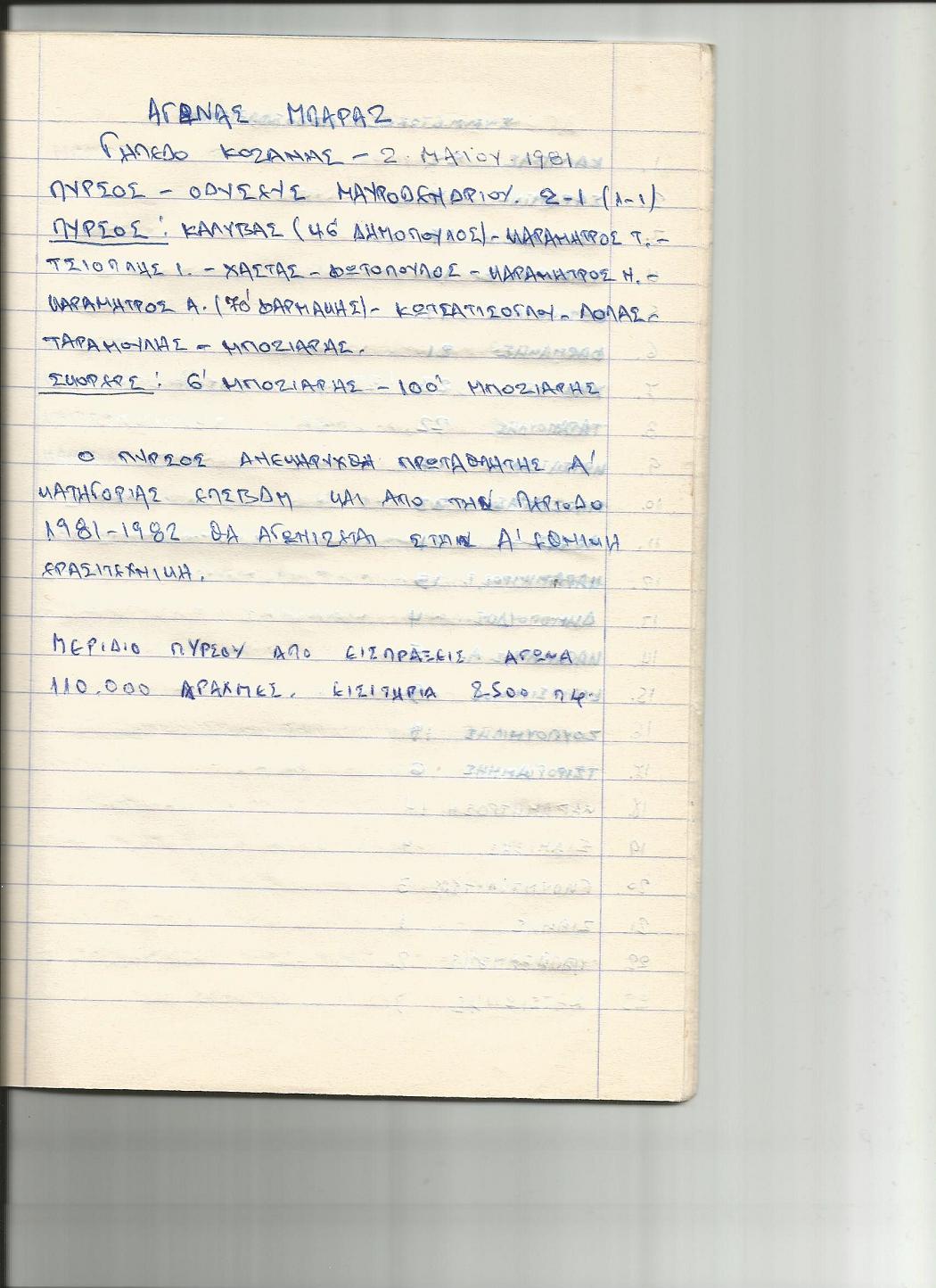 21-1-2017 - pirsos 1980