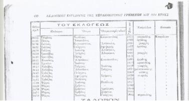 Κοσμάτι 1825-1914: Όλες οι οικογένειες του χωριού και τα επαγγέλματα