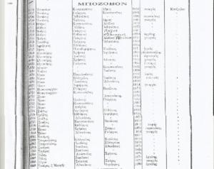 Μπόζοβον(Πριόνια) 1825-1914: Όλες οι οικογένειες του χωριού και τα επαγγέλματα