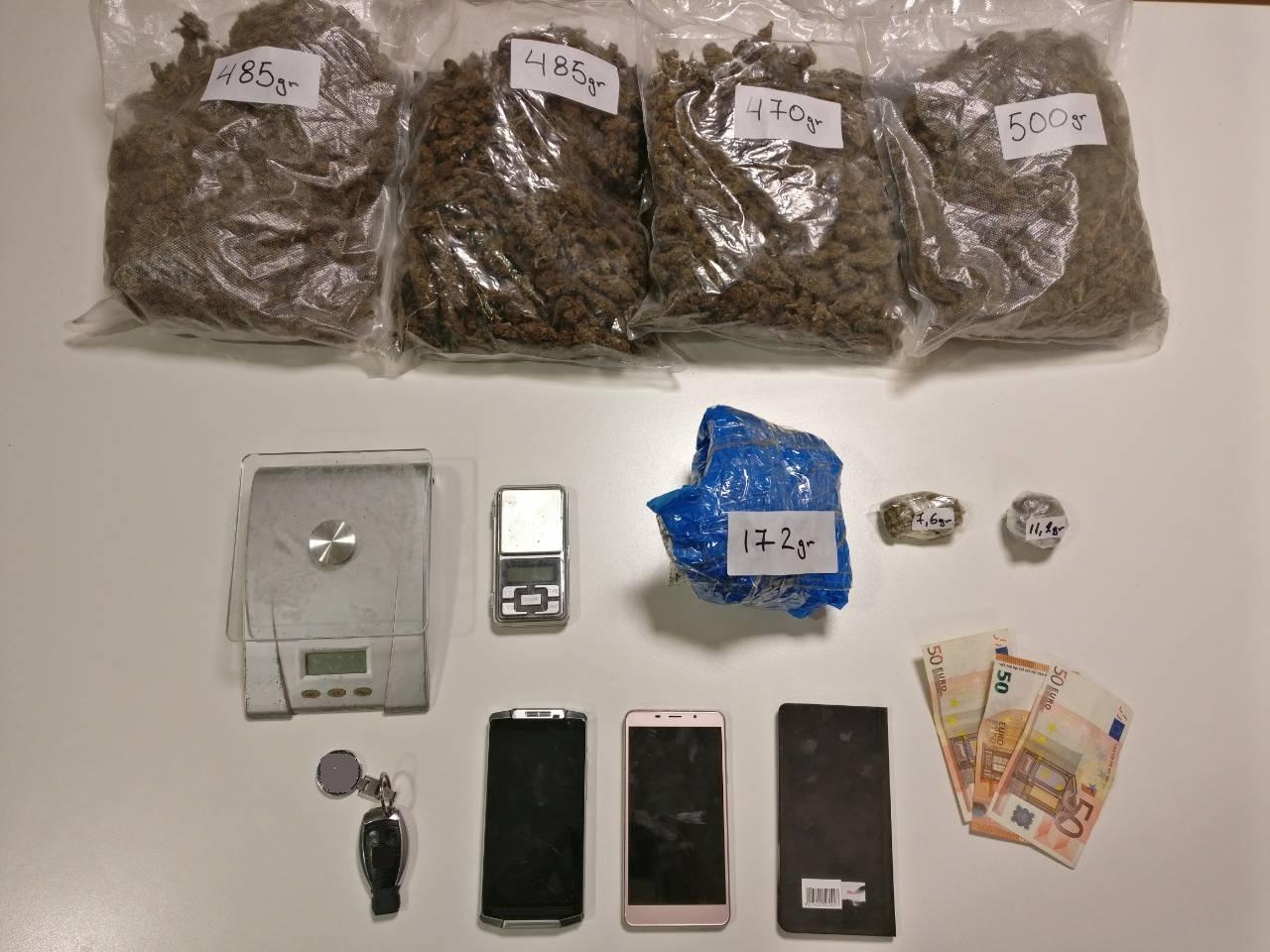 Δύο συλλήψεις από αστυνομικούς της Κοζάνης για ναρκωτικά