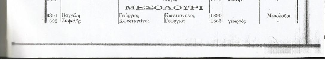 Μεσολούρι 1825-1914 : Όλες οι οικογένειες του χωριού και τα επαγγέλματα