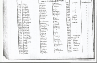 Παλαιόκαστρον 1825-1914: Όλες οι οικογένειες του χωριού και τα επαγγέλματα