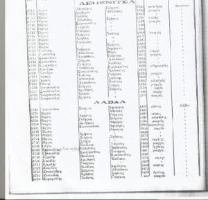 Λεπενίτσα (Περιβολάκι) – Λάβδα 1825-1914 : Όλες οι οικογένειες των χωριών και τα επαγγέλματα