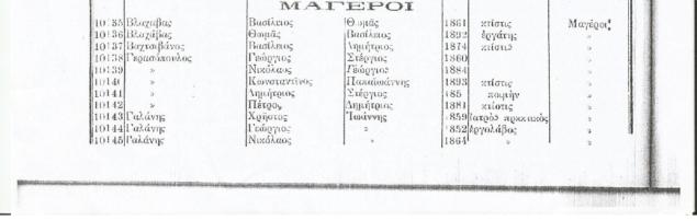Μαγέροι (Δασύλλιο) 1825-1914 : Όλες οι οικογένειες του χωριού και τα επαγγέλματα