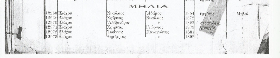 Μηλιά 1825-1914: Όλες οι οικογένειες του χωριού και τα επαγγέλματα