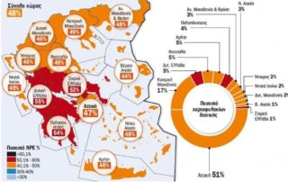 Ο γεωγραφικός χάρτης των «κόκκινων» δανείων- Που βρίσκεται η Περιφέρεια Δυτικής Μακεδονίας