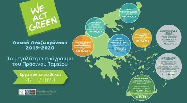 Δήμος Βοΐου: Ένταξη δύο ακόμα δράσεων στο Πράσινο Ταμείο για τον Δήμο Βοΐου