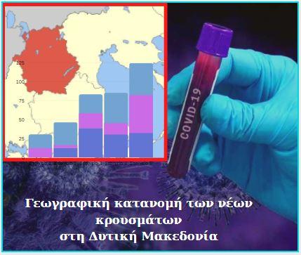 1 νέo κρούσμα κορωνοϊού στην Π.Ε. Κοζάνης – Kανένα στις Π.Ε. Καστοριάς, Π.Ε. Φλώρινας & Π.Ε Γρεβενών – 662 συνολικά στην χώρα