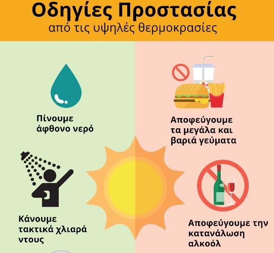 Δήμος Γρεβενών: Οδηγίες Προστασίας από τις Υψηλές Θερμοκρασίες