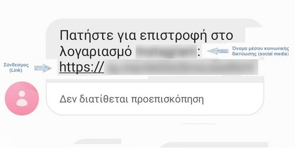 Αστυνομία: Προσοχή – Εάν λάβεις παρόμοιο μήνυμα μην πατήσεις το λινκ