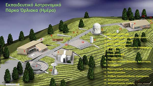 """Ένταξη του έργου δημιουργίας Εκπαιδευτικού Αστρονομικού Πάρκου ΟΡΛΙΑΚΑ στο Νομό Γρεβενών από το Πανεπιστήμιο Δυτικής Μακεδονίας στο Επιχειρησιακό Πρόγραμμα """"Δυτική Μακεδονία"""" 2014-2020"""